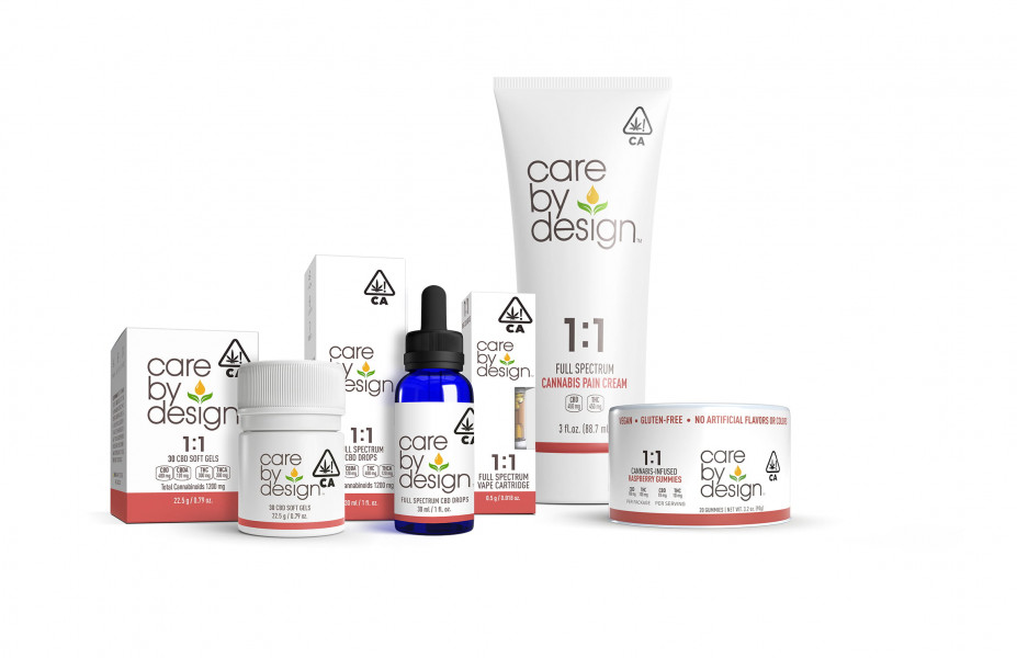Photo of Care By Design Ratio product family of products